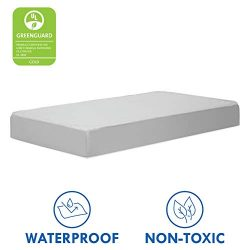 DaVinci Deluxe Coil Waterproof Dual-sided Crib & Toddler Mattress | Extra Firm | GREENGUARD  ...
